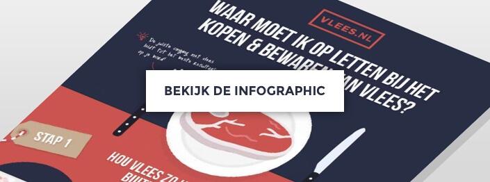 infographic-vleesnl